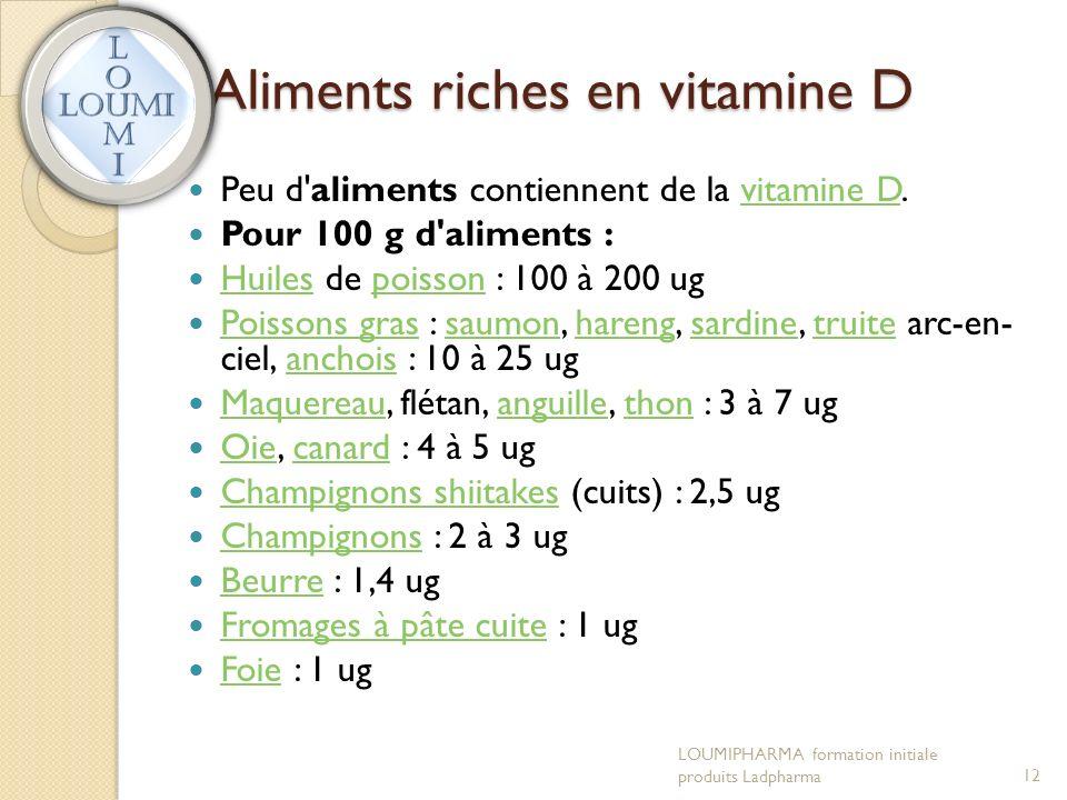 Aliments riches en vitamine D Peu d aliments contiennent de la vitamine D.vitamine D Pour 100 g d aliments : Huiles de poisson : 100 à 200 ug Huilespoisson Poissons gras : saumon, hareng, sardine, truite arc-en- ciel, anchois : 10 à 25 ug Poissons grassaumonharengsardinetruiteanchois Maquereau, flétan, anguille, thon : 3 à 7 ug Maquereauanguillethon Oie, canard : 4 à 5 ug Oiecanard Champignons shiitakes (cuits) : 2,5 ug Champignons shiitakes Champignons : 2 à 3 ug Champignons Beurre : 1,4 ug Beurre Fromages à pâte cuite : 1 ug Fromages à pâte cuite Foie : 1 ug Foie LOUMIPHARMA formation initiale produits Ladpharma12
