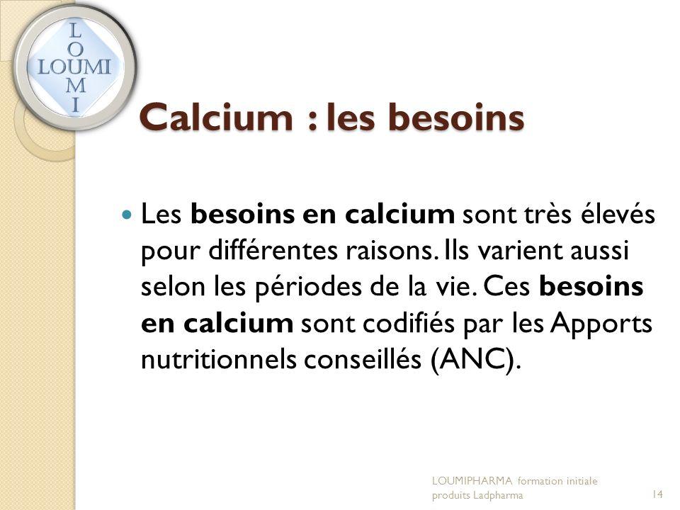 Calcium : les besoins Les besoins en calcium sont très élevés pour différentes raisons.