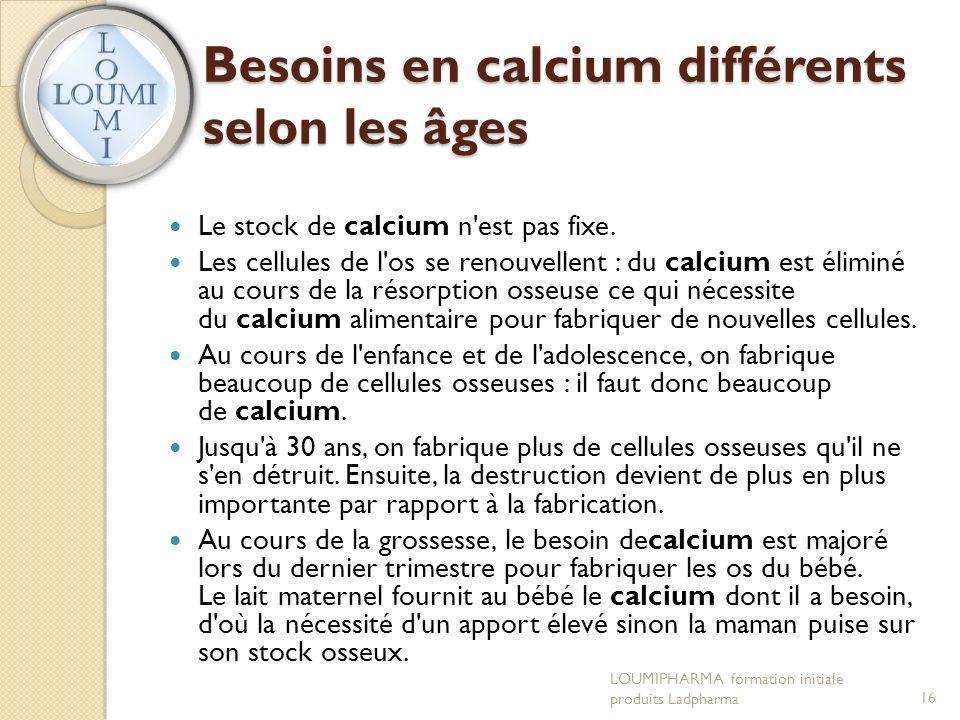 Besoins en calcium différents selon les âges Le stock de calcium n est pas fixe.