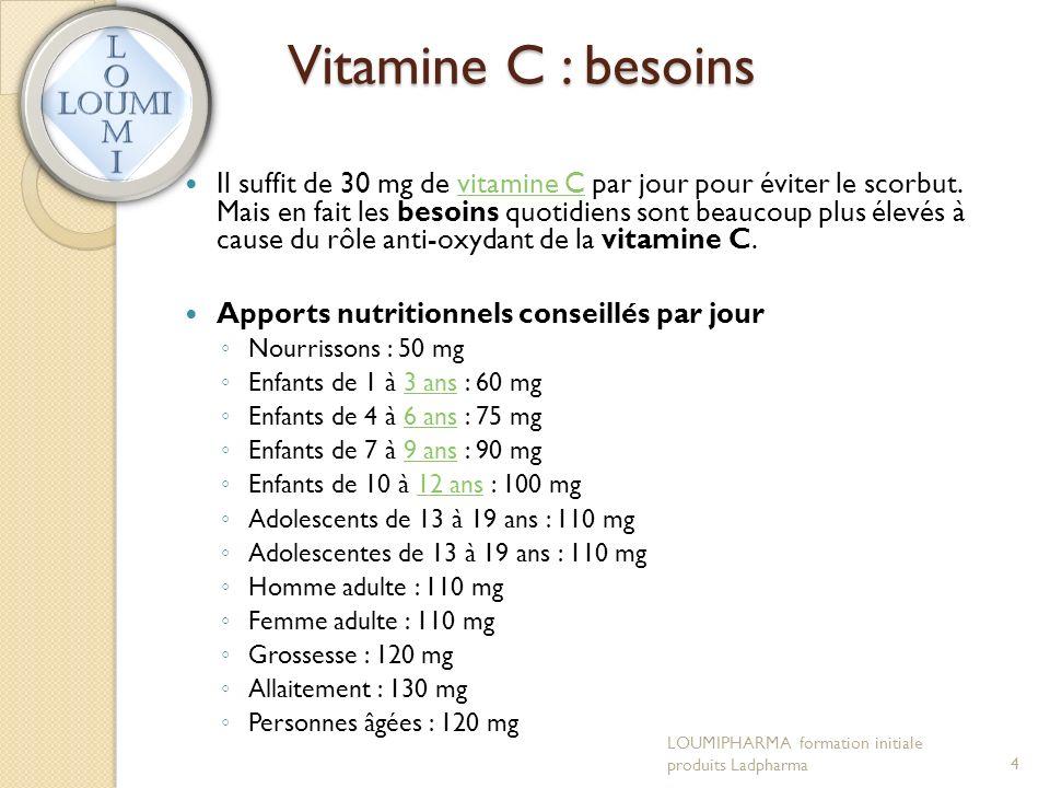 Vitamine C : besoins Il suffit de 30 mg de vitamine C par jour pour éviter le scorbut.