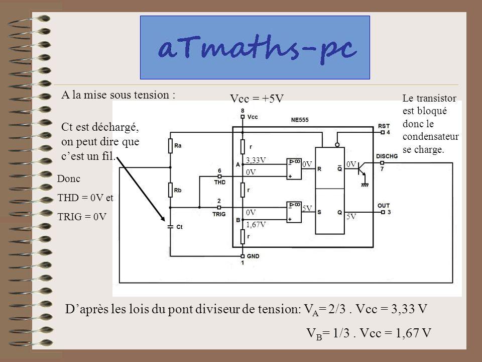 A la mise sous tension : Daprès les lois du pont diviseur de tension: V A = 2/3. Vcc = 3,33 V V B = 1/3. Vcc = 1,67 V 3,33V 1,67V Vcc = +5V Ct est déc