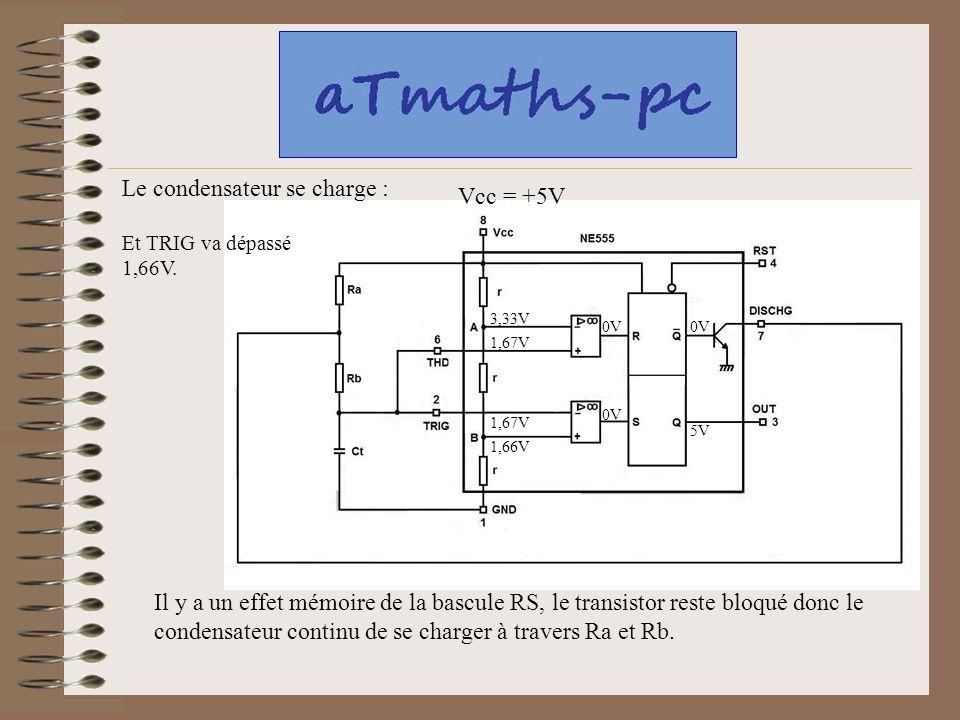 Le condensateur se charge : Vcc = +5V 3,33V 1,66V 0V Et TRIG va dépassé 1,66V. 1,67V 0V 1,67V 0V 5V Il y a un effet mémoire de la bascule RS, le trans