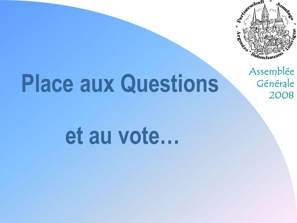 Assemblée Générale 2008 Place aux Questions et au vote…