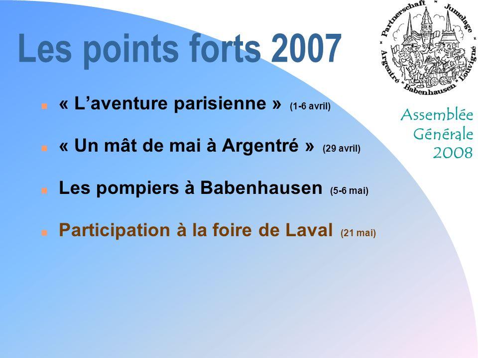 Assemblée Générale 2008 Les points forts 2007 n « Laventure parisienne » (1-6 avril) n « Un mât de mai à Argentré » (29 avril) n Les pompiers à Babenhausen (5-6 mai) n Participation à la foire de Laval (21 mai) n Jobs dété en Allemagne (juillet-août)