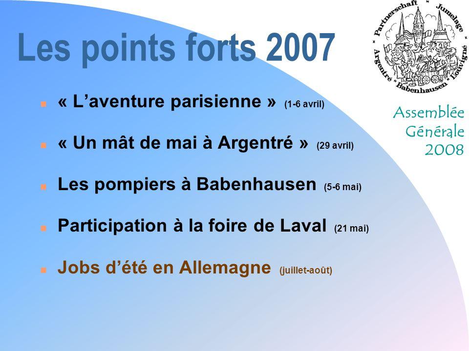 Assemblée Générale 2008 Les points forts 2007 n « Laventure parisienne » (1-6 avril) n « Un mât de mai à Argentré » (29 avril) n Les pompiers à Babenhausen (5-6 mai) n Participation à la foire de Laval (21 mai) n Jobs dété en Allemagne (juillet-août) n La Sainte Barbe (7-8 décembre)