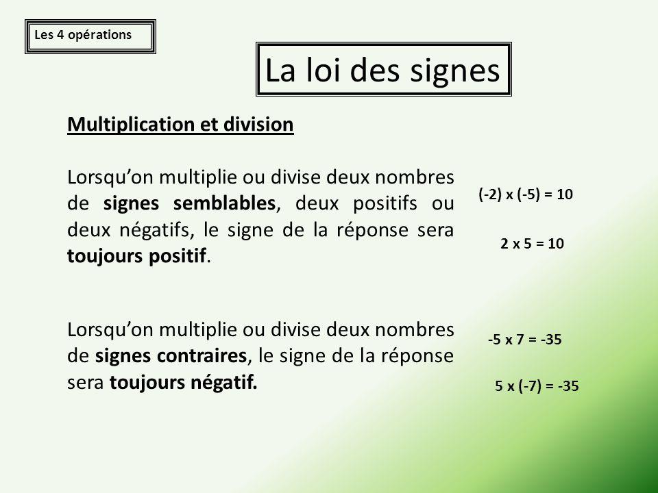 Les 4 opérations La loi des signes Multiplication et division Lorsquon multiplie ou divise deux nombres de signes semblables, deux positifs ou deux négatifs, le signe de la réponse sera toujours positif.