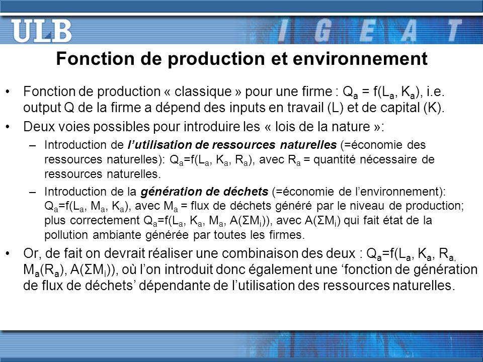 Fonction de production et environnement Fonction de production « classique » pour une firme : Q a = f(L a, K a ), i.e. output Q de la firme a dépend d