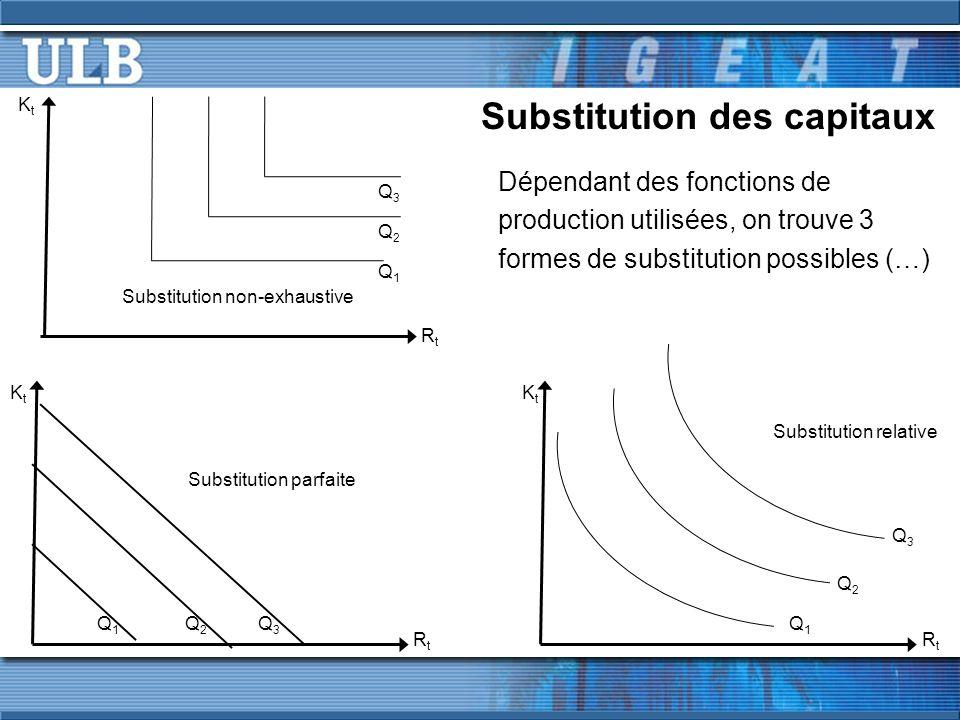 Substitution des capitaux Dépendant des fonctions de production utilisées, on trouve 3 formes de substitution possibles (…) RtRt KtKt Q1Q1 Q3Q3 Q2Q2 R