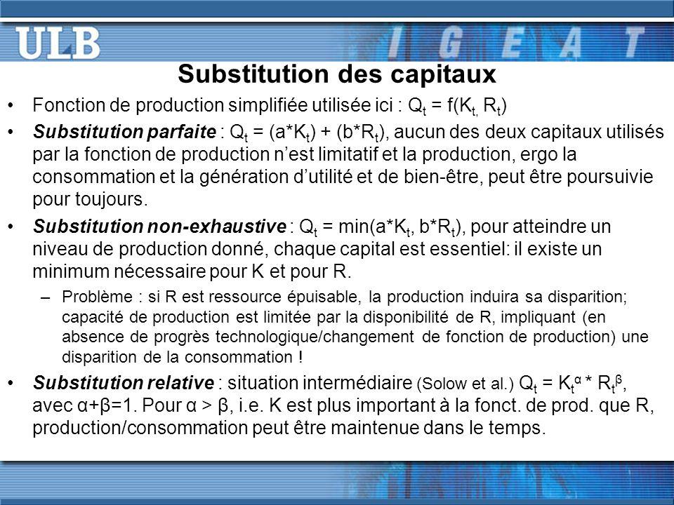 Substitution des capitaux Fonction de production simplifiée utilisée ici : Q t = f(K t, R t ) Substitution parfaite : Q t = (a*K t ) + (b*R t ), aucun