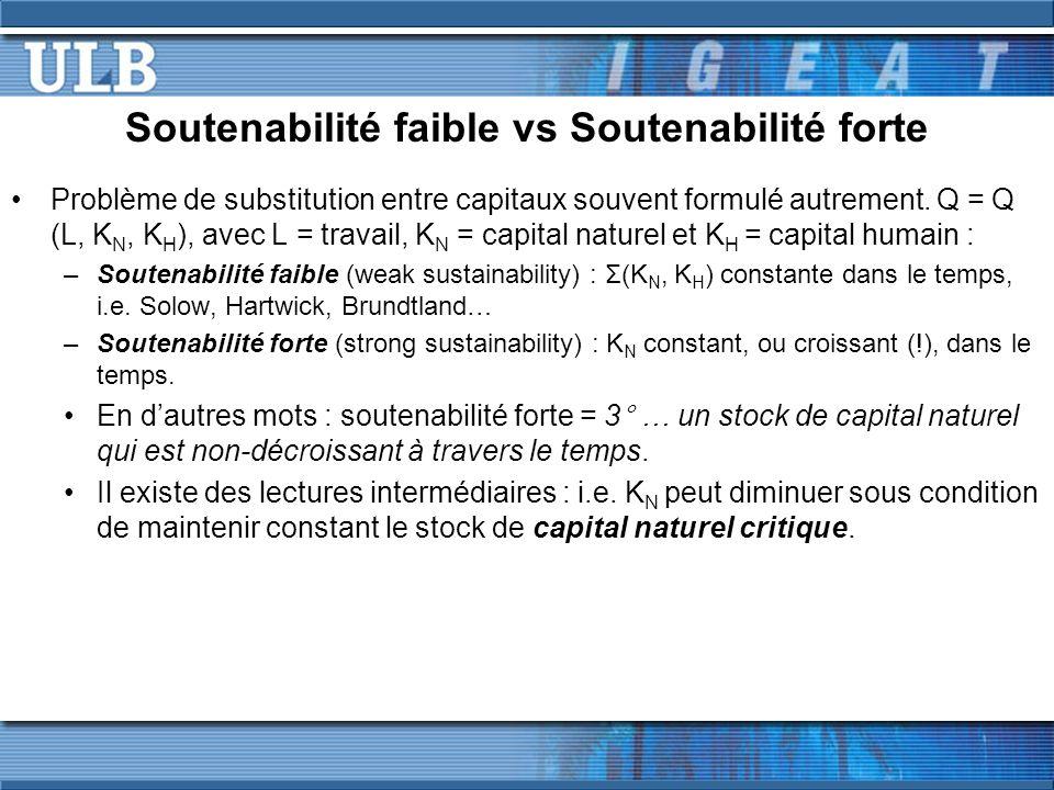 Soutenabilité faible vs Soutenabilité forte Problème de substitution entre capitaux souvent formulé autrement. Q = Q (L, K N, K H ), avec L = travail,