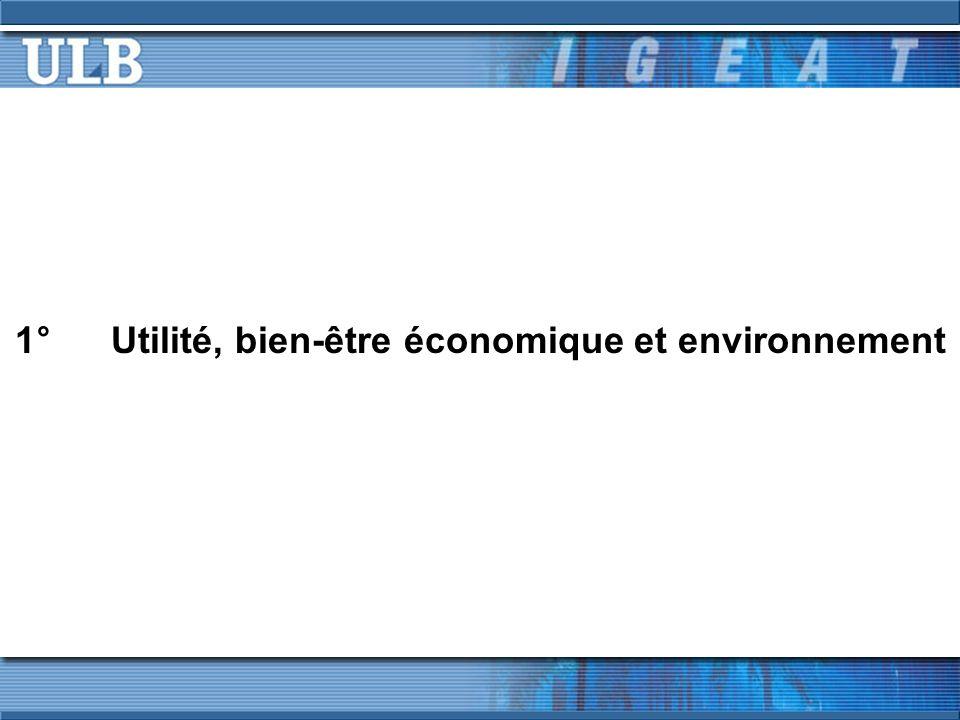 Fonction de production et environnement Fonction de production « classique » pour une firme : Q a = f(L a, K a ), i.e.