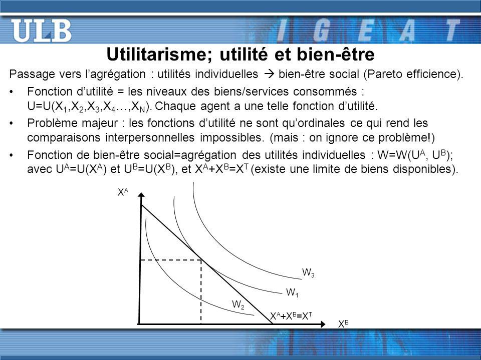 Utilitarisme; utilité et bien-être Passage vers lagrégation : utilités individuelles bien-être social (Pareto efficience). Fonction dutilité = les niv