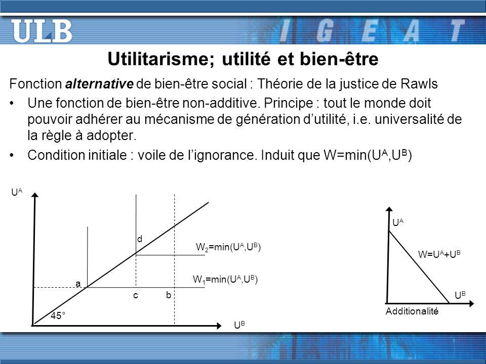Utilitarisme; utilité et bien-être Fonction alternative de bien-être social : Théorie de la justice de Rawls Une fonction de bien-être non-additive. P