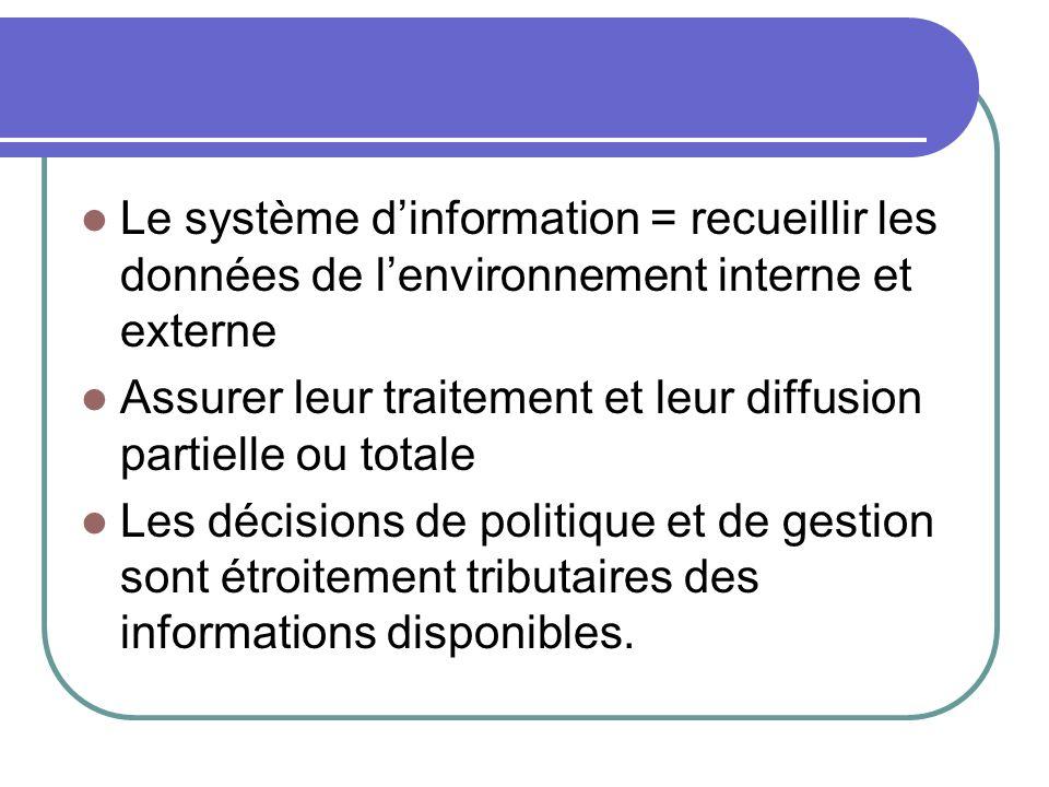 Le système dinformation = recueillir les données de lenvironnement interne et externe Assurer leur traitement et leur diffusion partielle ou totale Les décisions de politique et de gestion sont étroitement tributaires des informations disponibles.