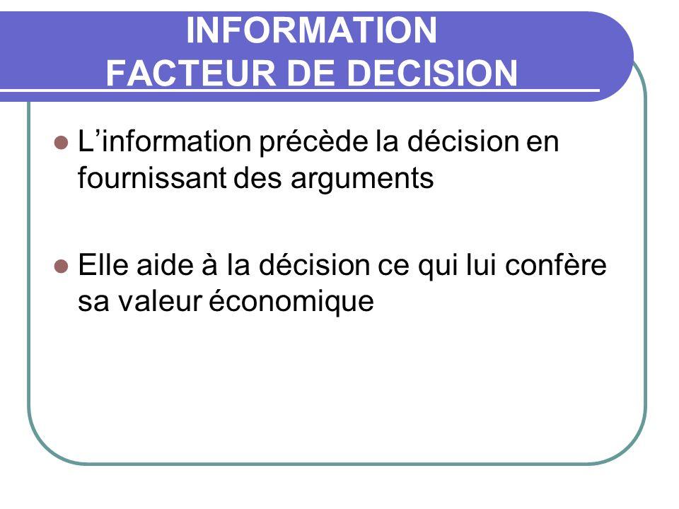 INFORMATION FACTEUR DE DECISION Linformation précède la décision en fournissant des arguments Elle aide à la décision ce qui lui confère sa valeur économique