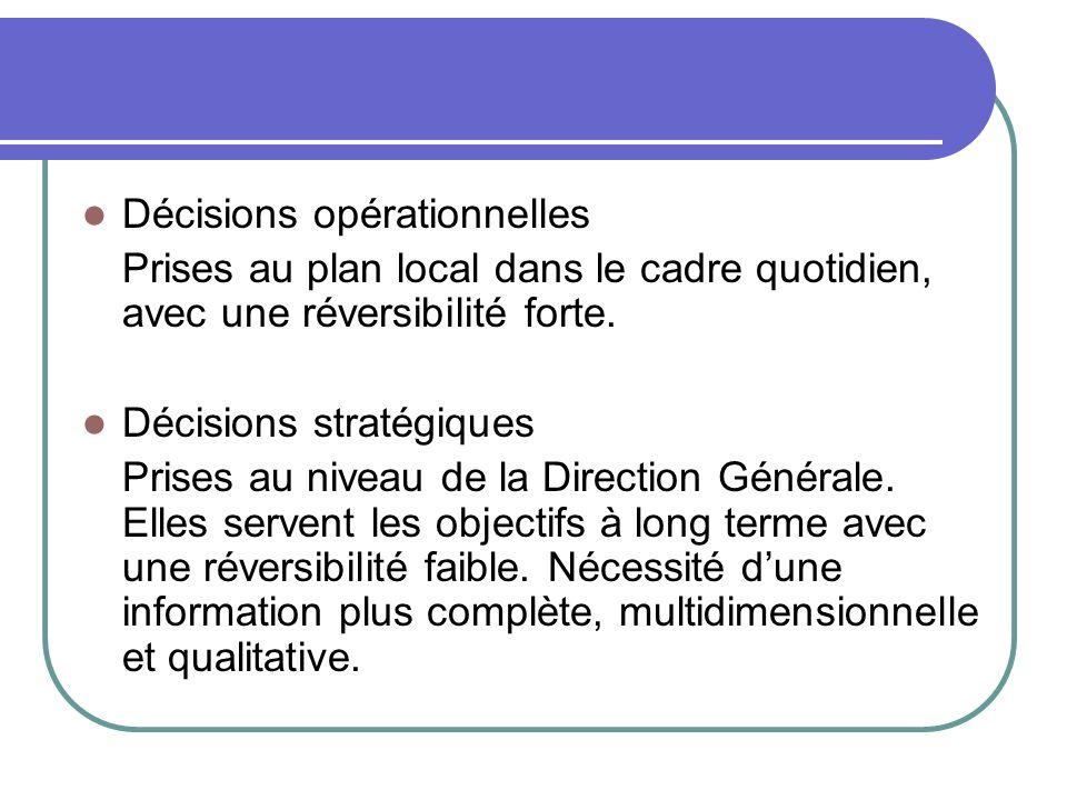 Décisions opérationnelles Prises au plan local dans le cadre quotidien, avec une réversibilité forte. Décisions stratégiques Prises au niveau de la Di