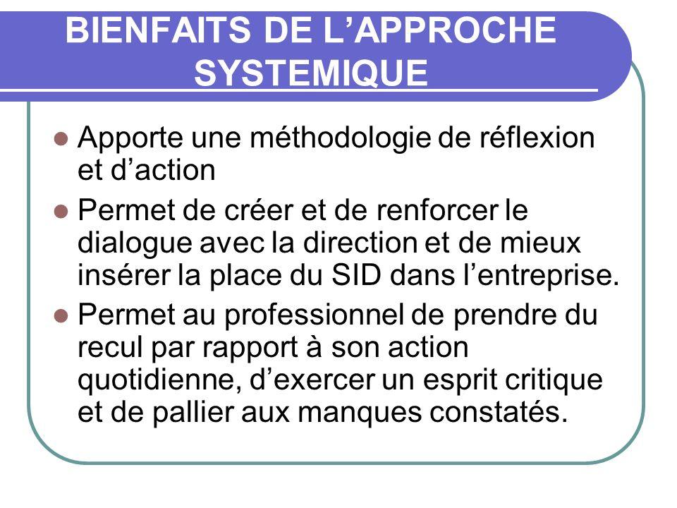 BIENFAITS DE LAPPROCHE SYSTEMIQUE Apporte une méthodologie de réflexion et daction Permet de créer et de renforcer le dialogue avec la direction et de mieux insérer la place du SID dans lentreprise.
