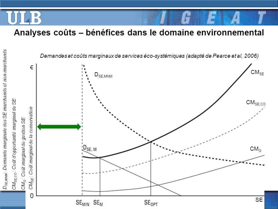 Analyses coûts – bénéfices dans le domaine environnemental Demandes et coûts marginaux de services éco-systémiques (adapté de Pearce et al, 2006) D SE,MNM CM SE CM SE,CO CM G SE CM SE,CO : Coût dopportunité marginal de SE D SE,MNM : Demande marginale des SE marchands et non-marchands CM G : Coût marginal de gestion SE CM SE : Coût marginal de la conservation