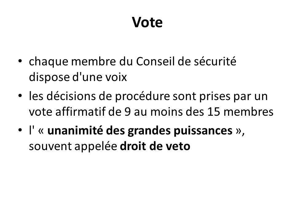 Vote chaque membre du Conseil de sécurité dispose d'une voix les décisions de procédure sont prises par un vote affirmatif de 9 au moins des 15 membre