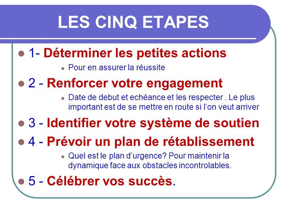 LES CINQ ETAPES 1- Déterminer les petites actions Pour en assurer la réussite 2 - Renforcer votre engagement Date de debut et echéance et les respecte