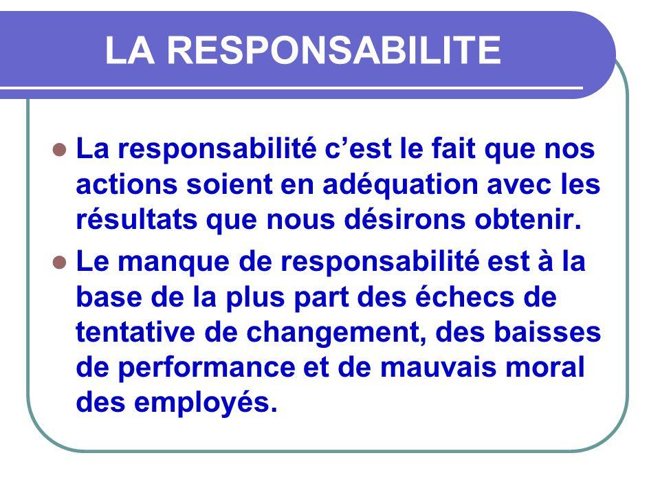 LA RESPONSABILITE La responsabilité cest le fait que nos actions soient en adéquation avec les résultats que nous désirons obtenir. Le manque de respo