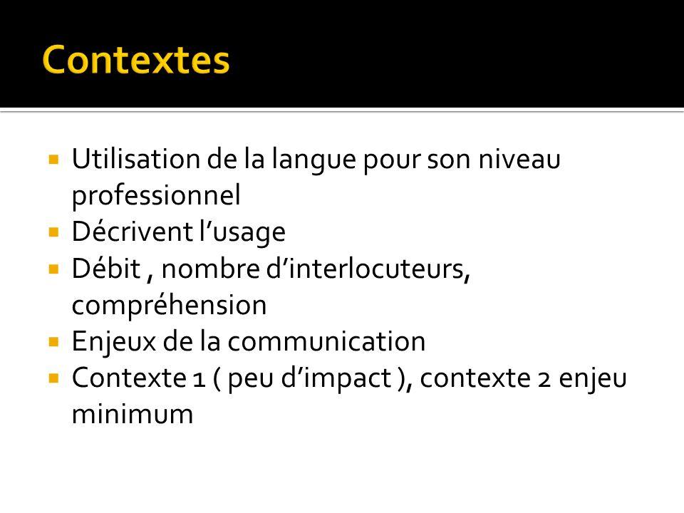Utilisation de la langue pour son niveau professionnel Décrivent lusage Débit, nombre dinterlocuteurs, compréhension Enjeux de la communication Contex