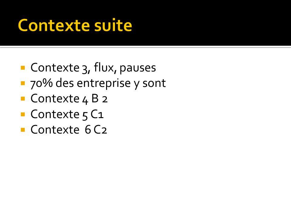 Contexte 3, flux, pauses 70% des entreprise y sont Contexte 4 B 2 Contexte 5 C1 Contexte 6 C2