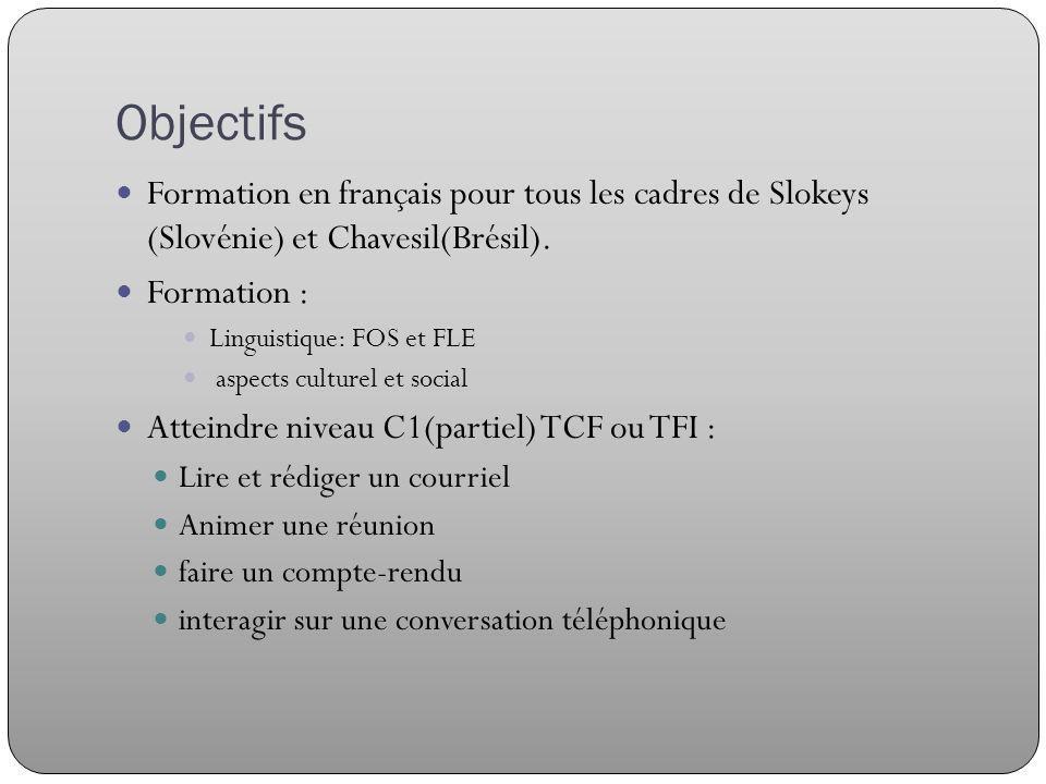 Objectifs Formation en français pour tous les cadres de Slokeys (Slovénie) et Chavesil(Brésil).