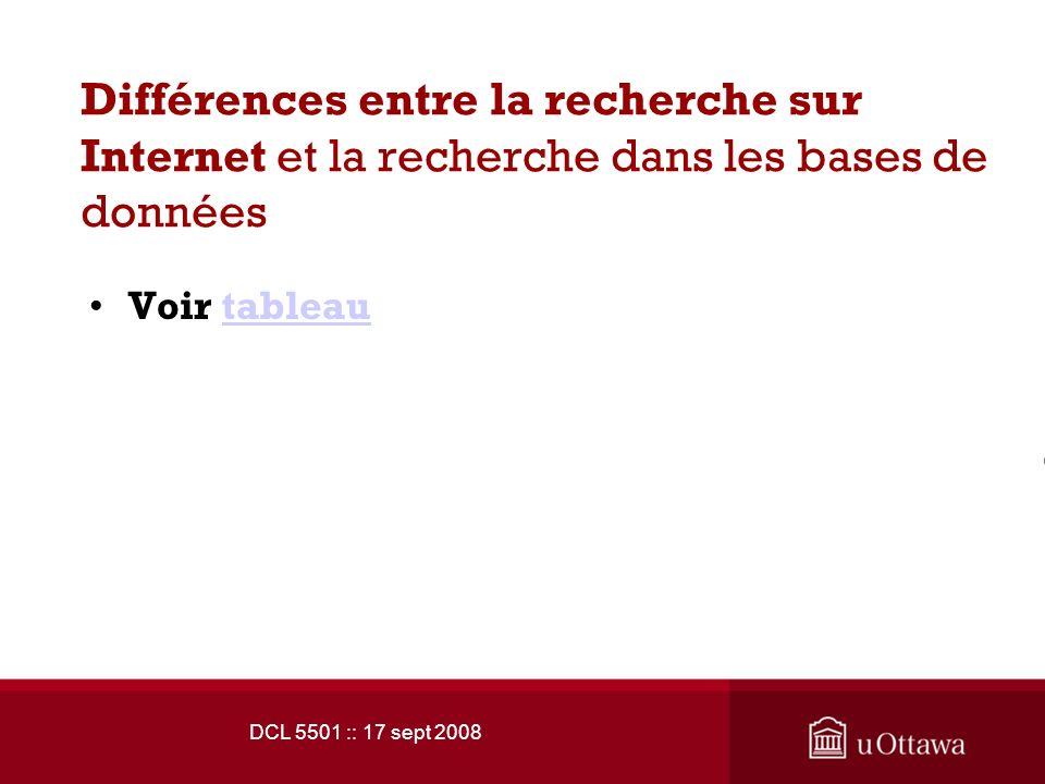 DCL 5501 :: 17 sept 2008 Différences entre la recherche sur Internet et la recherche dans les bases de données Voir tableautableau