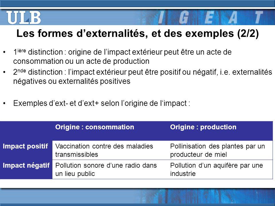 Les formes dexternalités, et des exemples (2/2) 1 ière distinction : origine de limpact extérieur peut être un acte de consommation ou un acte de prod
