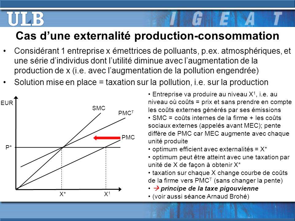 Cas dune externalité production-consommation Considérant 1 entreprise x émettrices de polluants, p.ex. atmosphériques, et une série dindividus dont lu