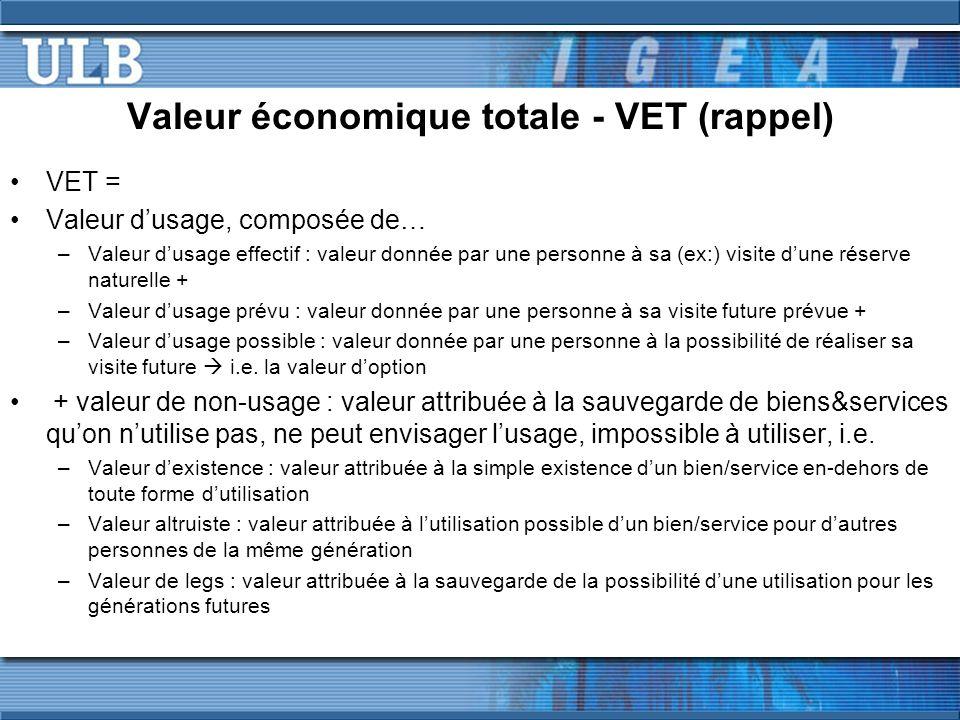 Valeur économique totale - VET (rappel) VET = Valeur dusage, composée de… –Valeur dusage effectif : valeur donnée par une personne à sa (ex:) visite d