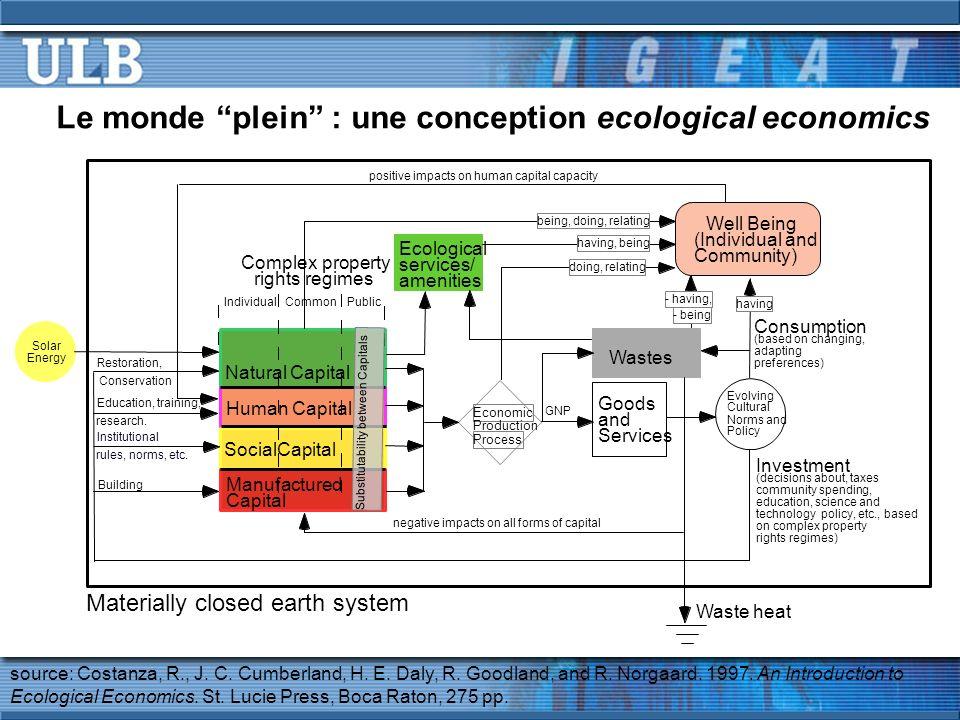 Cas dune externalité production-consommation Considérant 1 entreprise x émettrices de polluants, p.ex.