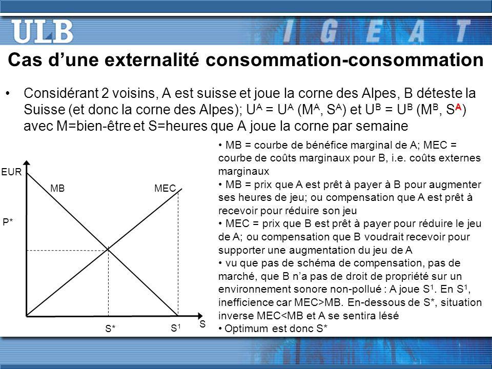 Cas dune externalité consommation-consommation Considérant 2 voisins, A est suisse et joue la corne des Alpes, B déteste la Suisse (et donc la corne d