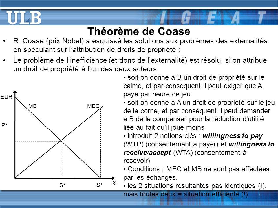 Théorème de Coase R. Coase (prix Nobel) a esquissé les solutions aux problèmes des externalités en spéculant sur lattribution de droits de propriété :