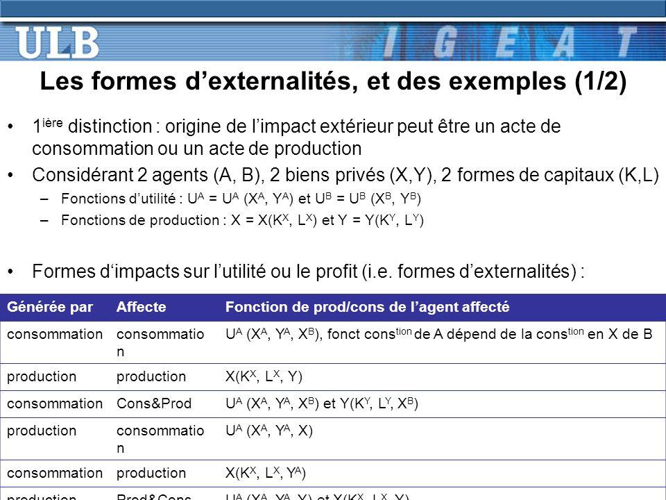 Cas dune externalité production-production Considérant 2 entreprises le long de la même rivière, en amont une papeterie y et en aval une blanchisserie x; fonctions de production X(K X, L X, S) et Y(K Y, L Y, S) avec S = effluents de la papeterie y dans la rivière Si y augmente production, donc profit, elle augmente S, ce qui diminue X S EUR P* S* S1S1 MBMEC situation identique que pour lexternalité conso-conso MB = courbe de bénéfice marginal de y; MEC = courbe de coûts marginaux pour x, i.e.