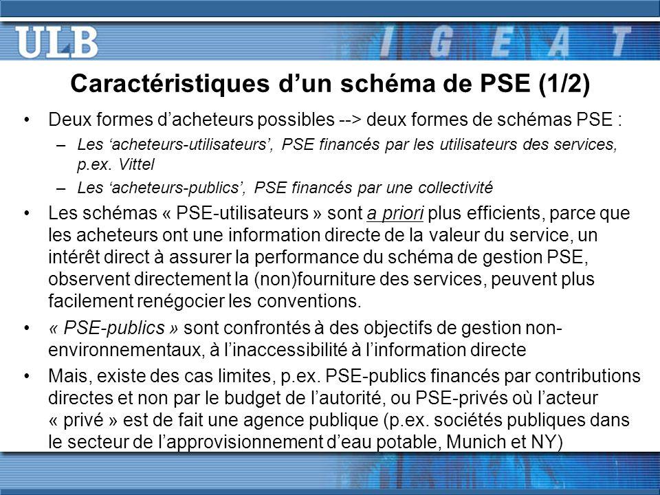 Caractéristiques dun schéma de PSE (1/2) Deux formes dacheteurs possibles --> deux formes de schémas PSE : –Les acheteurs-utilisateurs, PSE financés par les utilisateurs des services, p.ex.