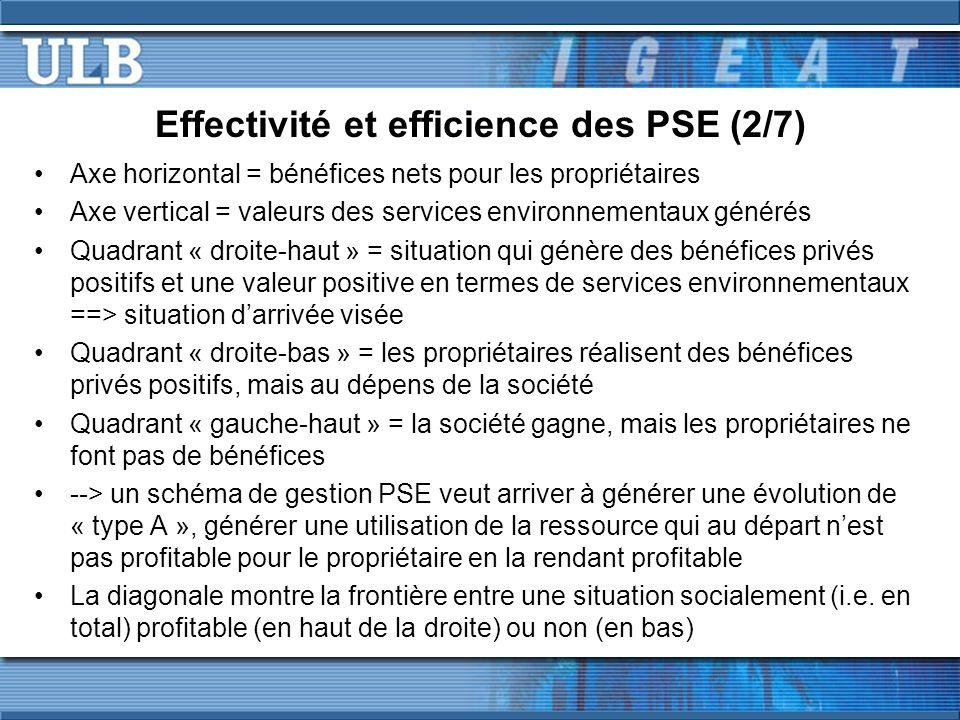Effectivité et efficience des PSE (2/7) Axe horizontal = bénéfices nets pour les propriétaires Axe vertical = valeurs des services environnementaux générés Quadrant « droite-haut » = situation qui génère des bénéfices privés positifs et une valeur positive en termes de services environnementaux ==> situation darrivée visée Quadrant « droite-bas » = les propriétaires réalisent des bénéfices privés positifs, mais au dépens de la société Quadrant « gauche-haut » = la société gagne, mais les propriétaires ne font pas de bénéfices --> un schéma de gestion PSE veut arriver à générer une évolution de « type A », générer une utilisation de la ressource qui au départ nest pas profitable pour le propriétaire en la rendant profitable La diagonale montre la frontière entre une situation socialement (i.e.