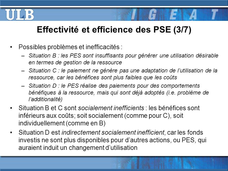 Effectivité et efficience des PSE (3/7) Possibles problèmes et inefficacités : –Situation B : les PES sont insuffisants pour générer une utilisation désirable en termes de gestion de la ressource –Situation C : le paiement ne génère pas une adaptation de lutilisation de la ressource, car les bénéfices sont plus faibles que les coûts –Situation D : le PES réalise des paiements pour des comportements bénéfiques à la ressource, mais qui sont déjà adoptés (i.e.