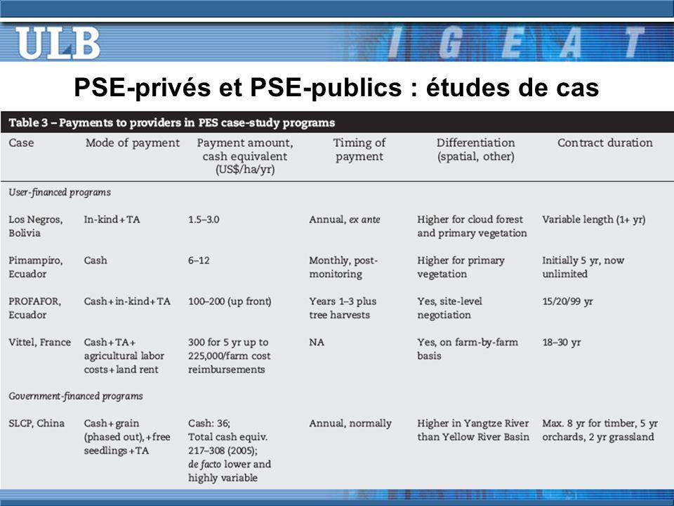 PSE-privés et PSE-publics : études de cas