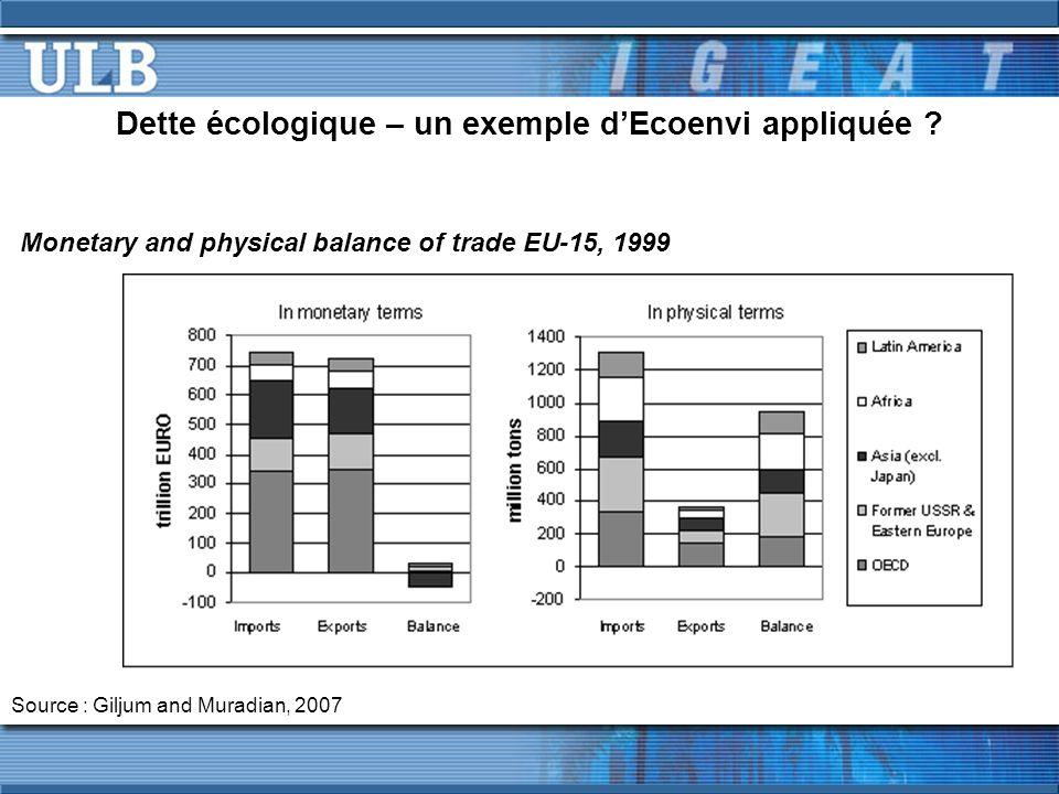 Effectivité et efficience des PSE (5/7)