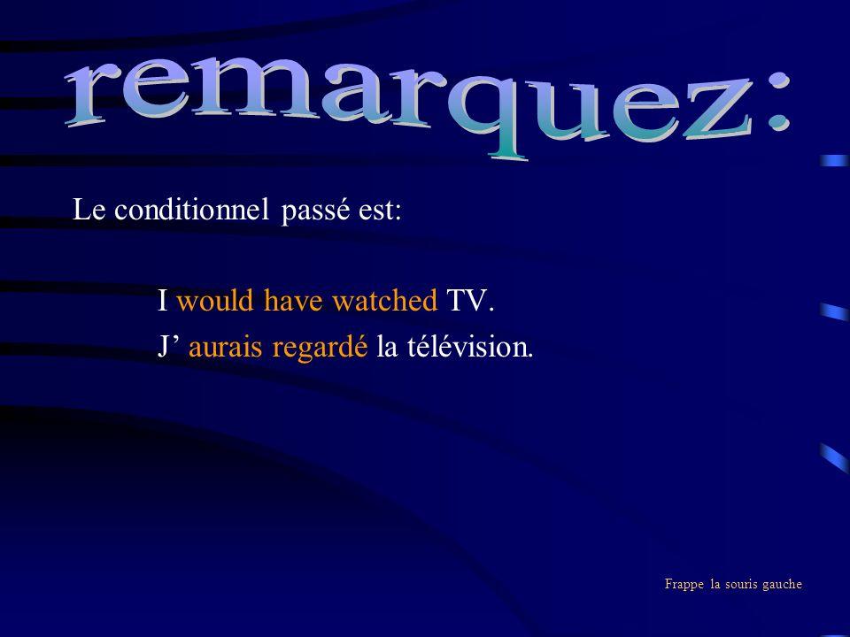 Le conditionnel passé est: I would have watched TV.