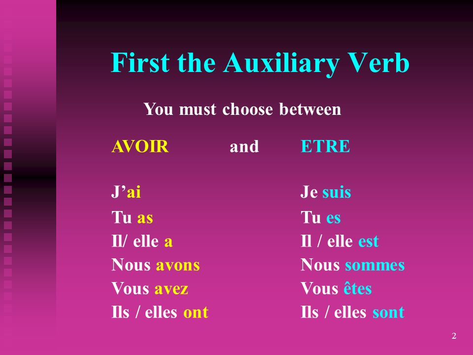 13 Is it the Perfect Tense of this group.Yes. Use être.