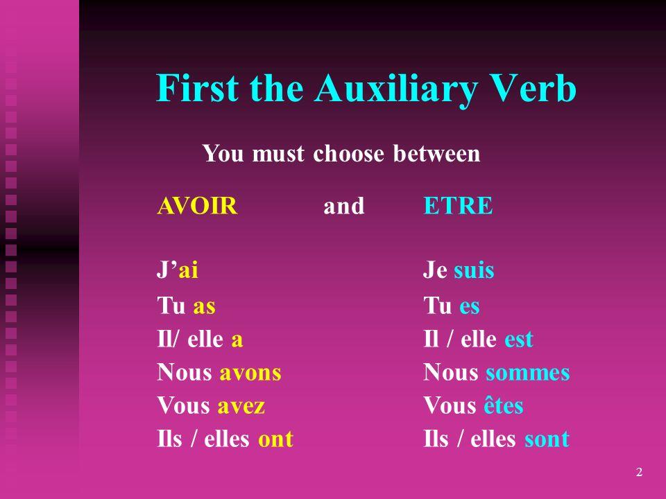 2 First the Auxiliary Verb You must choose between AVOIRandETRE Jai Tu as Il/ elle a Nous avons Vous avez Ils / elles ont Je suis Tu es Il / elle est Nous sommes Vous êtes Ils / elles sont