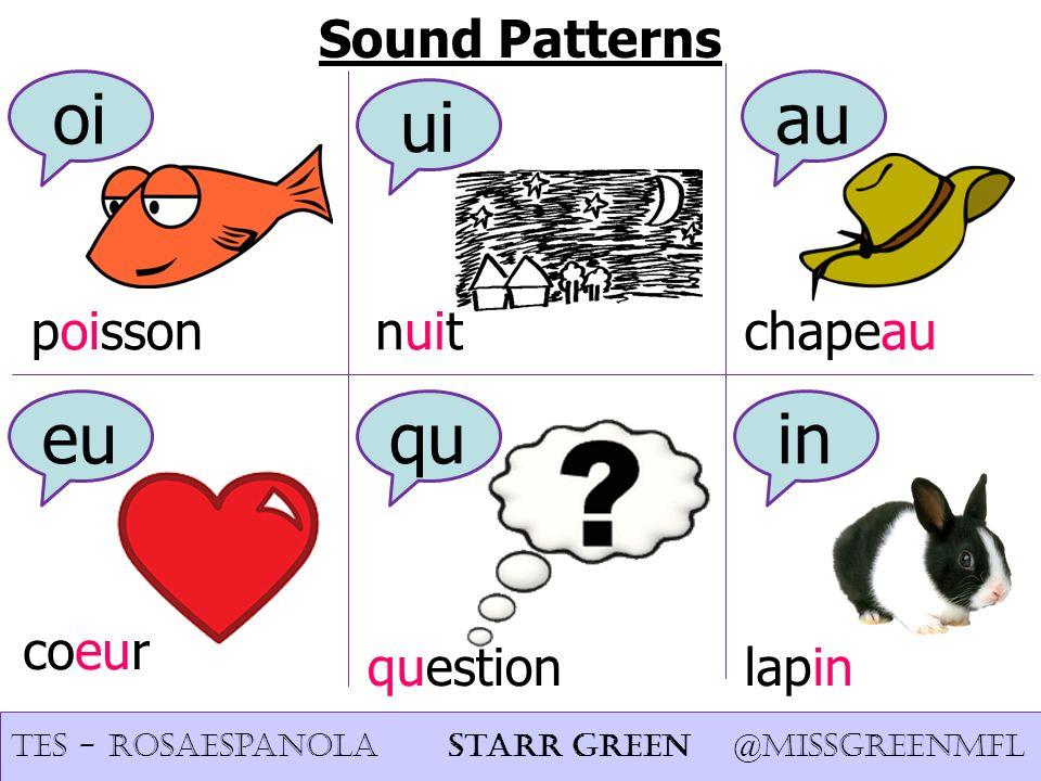 Sound Patterns TES - rosaespanola Starr Green @missgreenmfl oi ui au euquin nuit coeur chapeaupoisson questionlapin