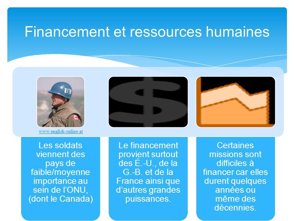 Les soldats viennent des pays de faible/moyenne importance au sein de lONU, (dont le Canada) Le financement provient surtout des É.-U., de la G.-B. et