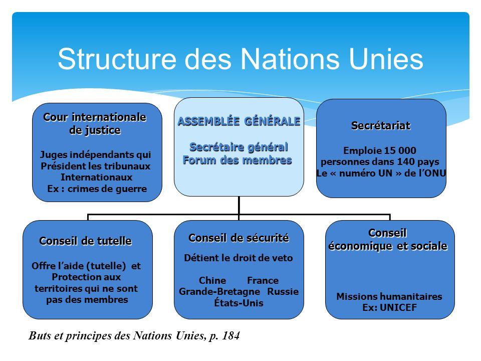 Structure des Nations Unies ASSEMBLÉE GÉNÉRALE Secrétaire général Forum des membres Conseil de tutelle Offre laide (tutelle) et Protection aux territo