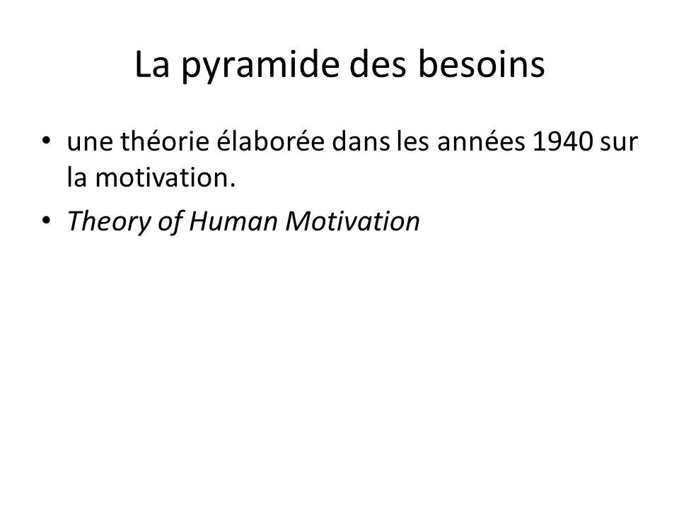 La pyramide des besoins une théorie élaborée dans les années 1940 sur la motivation. Theory of Human Motivation