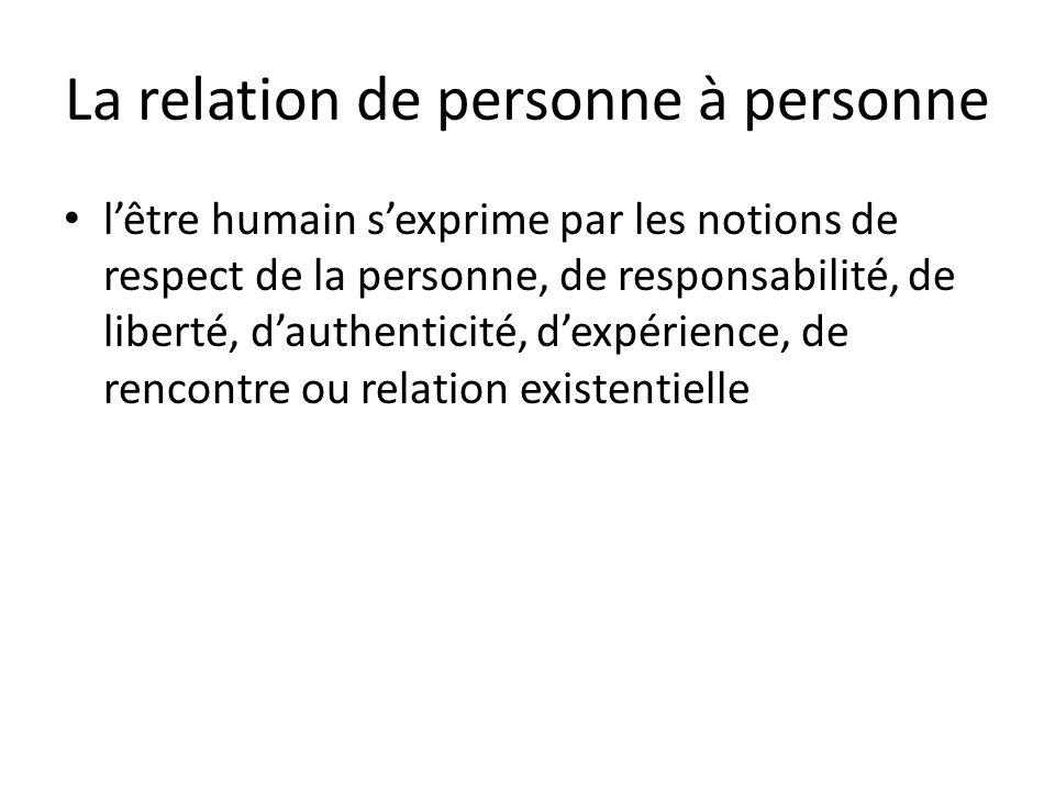 La relation de personne à personne lêtre humain sexprime par les notions de respect de la personne, de responsabilité, de liberté, dauthenticité, dexp