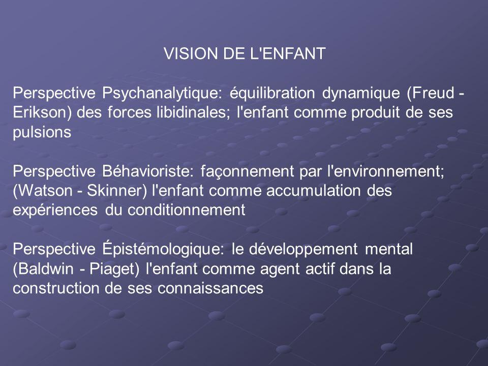 VISION DE L'ENFANT Perspective Psychanalytique: équilibration dynamique (Freud - Erikson) des forces libidinales; l'enfant comme produit de ses pulsio